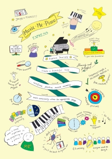 Music me piano - Express Cover v2 front page only.jpg